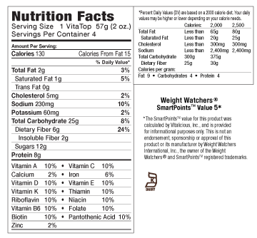 Nutritional Facts for Protein Banana Choco Chip VitaTops (12 Muffin Tops)