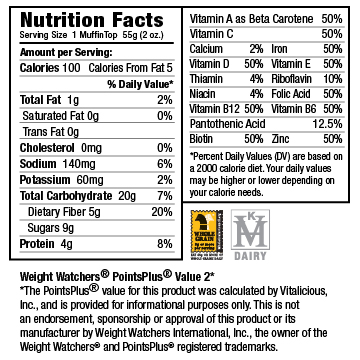 Nutritional Facts for BlueBran VitaTops (12 Muffin Tops)