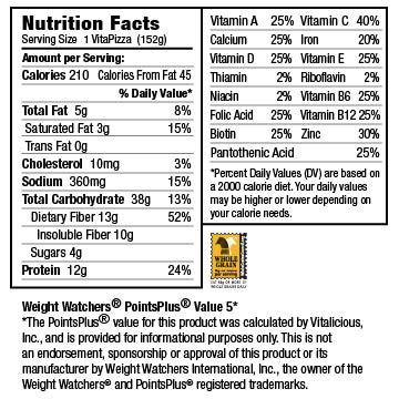 Nutritional Facts for Free VitaPizza Pick Your Own Bundle Pack