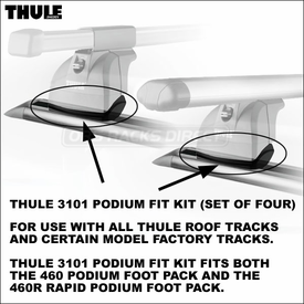 Thule 3101 Podium Fit Kit Now Available