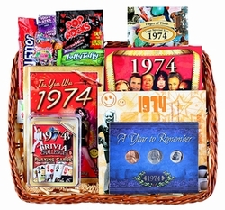 40th Birthday Gift Basket