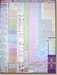 A Correlated History of Earth Laminated Poster