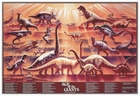 Age of Giants Dinosaur Poster