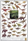 Dinosaurs of the Cretaceous Poster