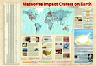 Meteorite Impact Craters on Earth Poster