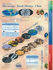 Microcosmos and Earth History Poster