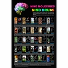Mind Drugs Poster