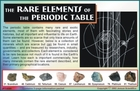 Rare Elements of the Periodic Table