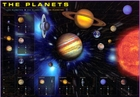 The Planets Science Poster
