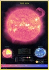 The Sun Science Poster