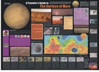 The Surface of Mars Science Poster