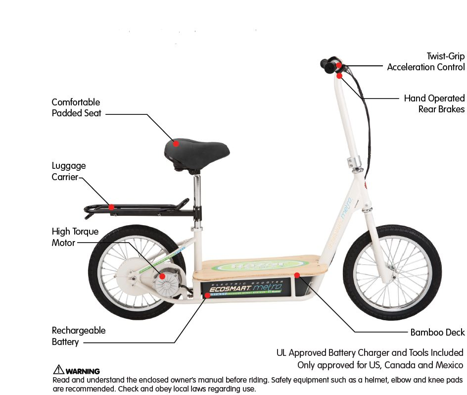 Battery Operated Ecosmart Metro Electric Scooter By Razor