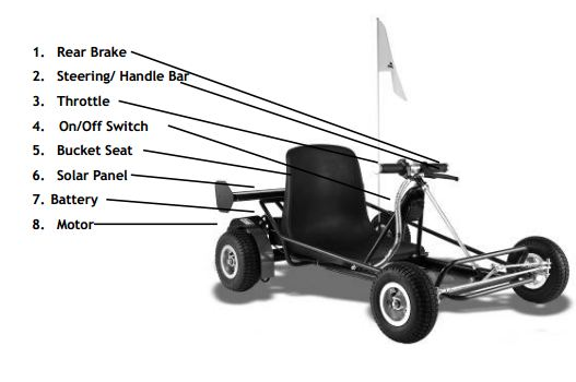 Pictures Of Mototec Solar Electric Go Kart Reviews