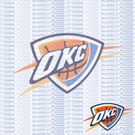 NBA Fanatic: Oklahoma City Thunder 12 x 12 Paper