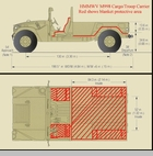 hmmwv seat kit M998 Cargo/Troop Carrier:: Fragmentation protection