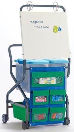 Copernicus Leveled Literacy System - Teacher Trolley