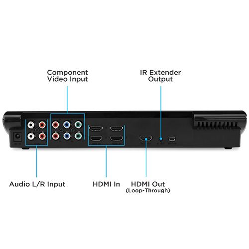 nyrius aries matrix wireless hdmi component video 6 input click to enlarge
