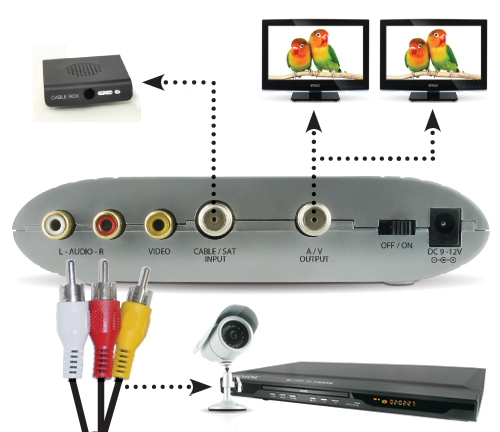 how to receive tv signal without cable