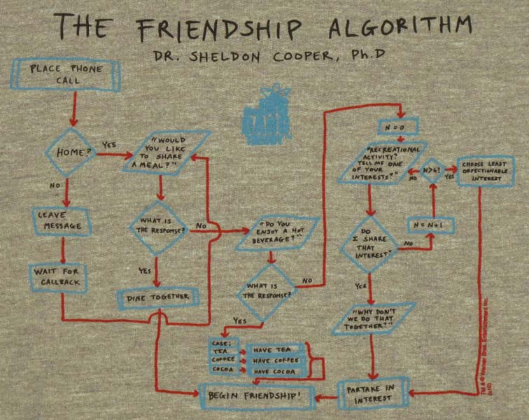 Friendship Algorithm The Big Bang Theory Big-bang-theory-friendship