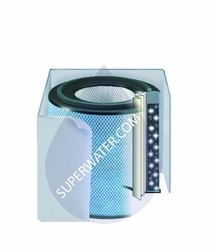 FR450 Healthmate Plus Replacement Filter