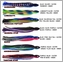 Marlinstar 201311 Triple Threat Bullet G-Series Perola Lure