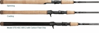 Temple Fork Outfitters Gary Loomis' Tactical Series Alaska Rods