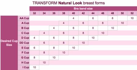 Breast Forms Natural Look Triangle Breast Forms