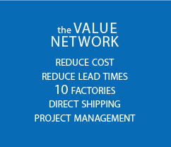 The Value Network