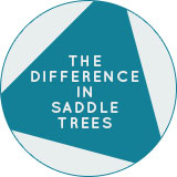 Differences between Saddle Trees