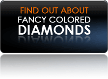 About Fancy Color Enhanced Diamonds