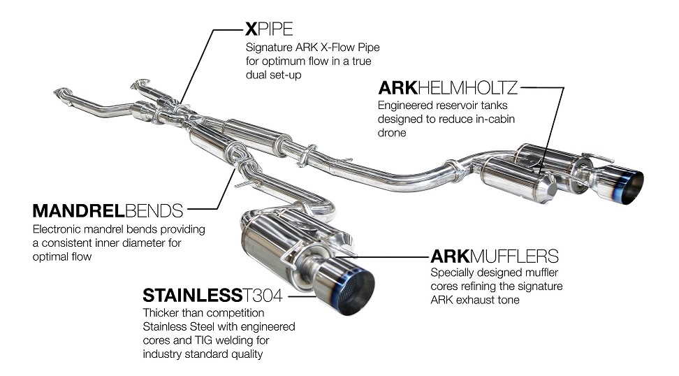 Ark Grip Exhaust For Lexus Is250 Is350 2014 On