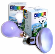 Full Spectrum Light Bulbs