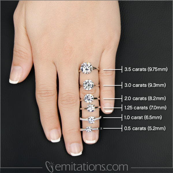 1 5 carat diamond ring on finger