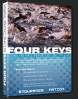 Four Keys: To Long Course Triathlon Training