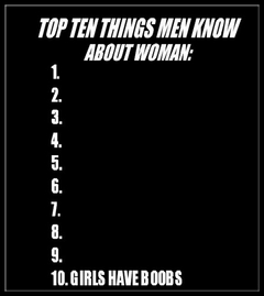 Top 10 Things Men Know About Women T-Shirt