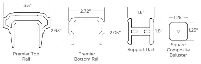 Premier Top, Bottom, Support, and Baluster