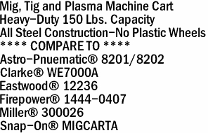 Mig, Tig and Plasma Machine Cart Heavy-Duty 150 Lbs. Capacity All Steel Construction-No Plastic Wheels **** COMPARE TO **** Astro-Pnuematic® 8201/8202 Clarke® WE7000A Eastwood® 12236 Firepower® 1444-0407 Miller® 300026 Snap-On® MIGCARTA