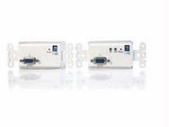 VGA WALL PLATE CAT5 VIDEO EXTENDER KIT