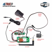 True IP Wireless Internet Surveillance Camera Kit - Do It Yourself (DIY) WiFi Module Microphone Power Supply