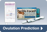 Ovulation Prediction