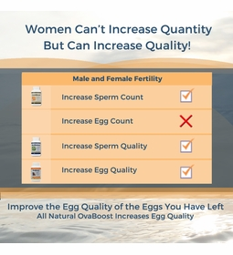 OvaBoost for Egg Quality