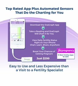 OvaCue Mobile Fertility Monitor