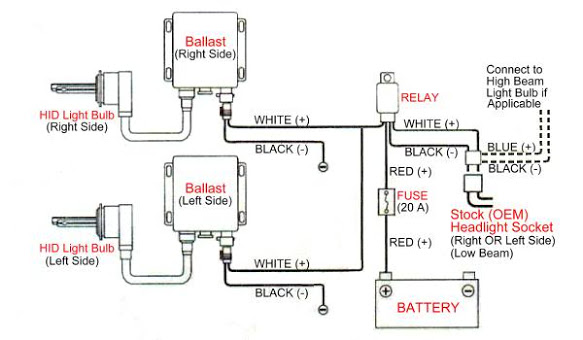 hid ballast wiring diagram hid conversion kit single beam relay resistor harness universal hid conversion kit single beam relay resistor additional ballast wiring diagrams