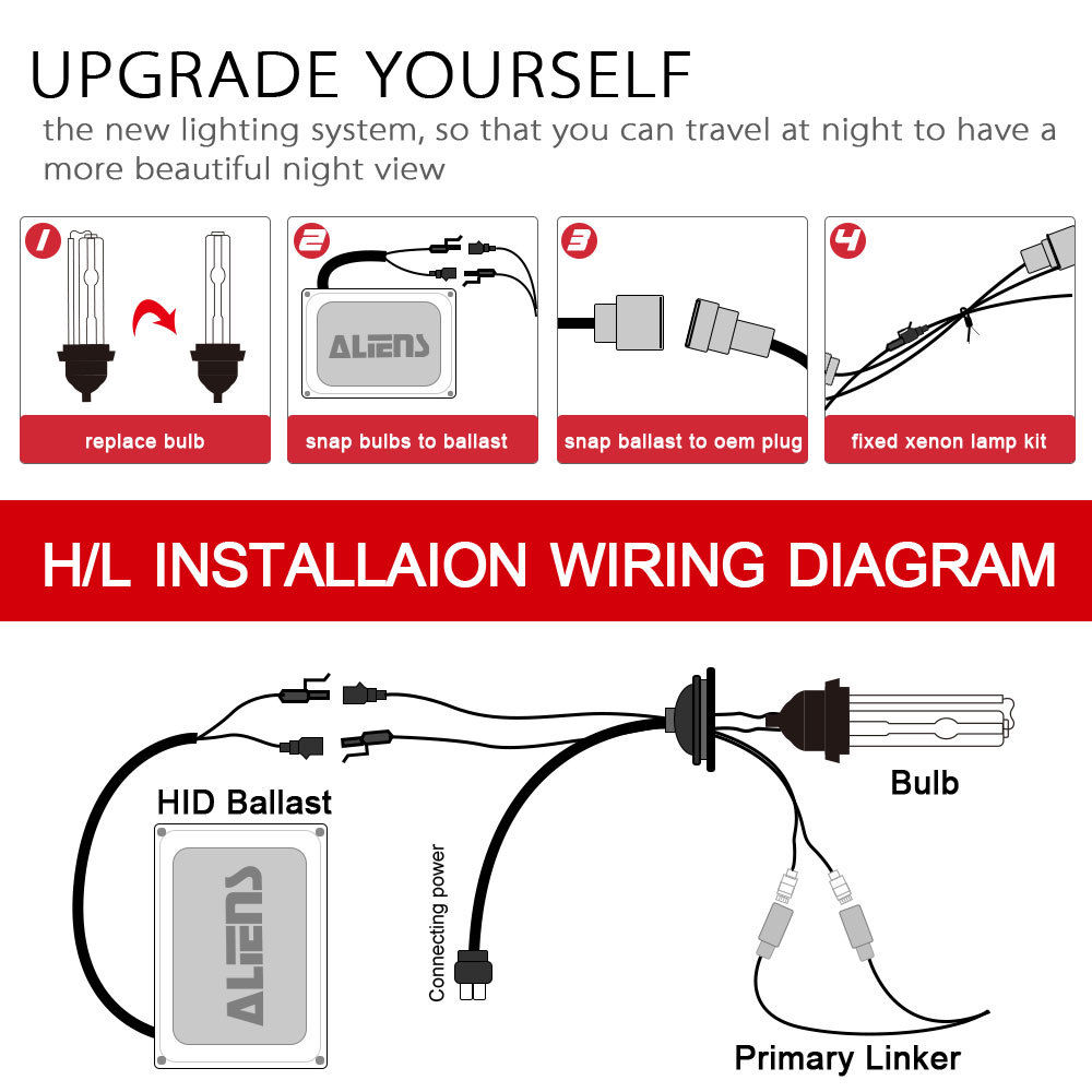 xenon hid high intensity discharged conversion kit replacement ballast 36 400w hps ballast wiring diagram dolgular com 400w hps ballast wiring diagram at n-0.co