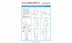 FREE Electrode Placement Chart  - Click On Picture For The Free Download Provided by Medical Products Online, Inc.
