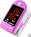 CMS-50DL Fingertip Pulse Oximeter - Blood Oxygen Monitor (Pink) - with Case