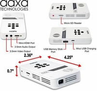 AAXA Mini LED Projector