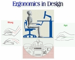 Guide to What is Ergonomics in Design