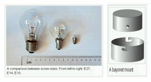 Light Bulb Fixture Size Standards in Singapore
