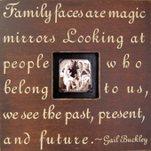 Family Faces Photobox Frame